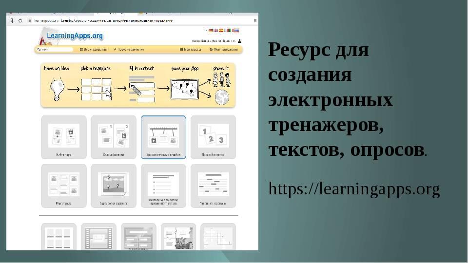 Внутривенные инъекции, техника, алгоритмы выполнения