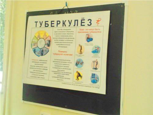 Первые симптомы и признаки туберкулеза: легочной и внелегочной формы