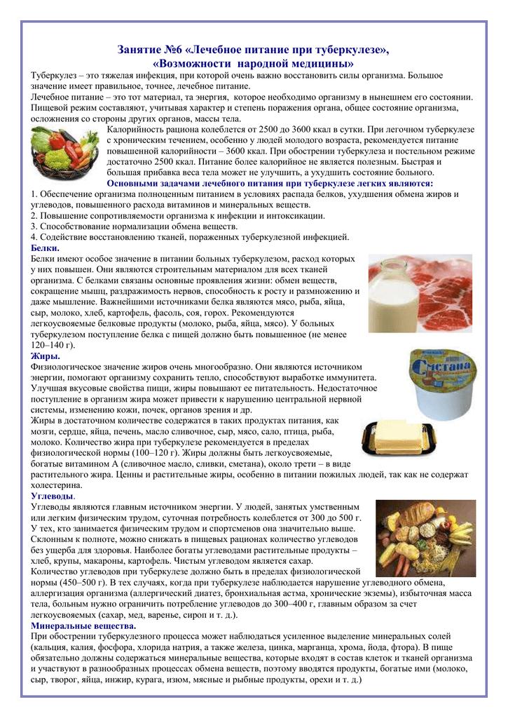 Диета при бронхиальной астме: лечебное питание и меню при бронхиальной астме