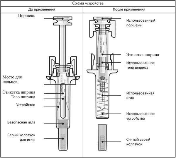Тяжелый побочный эффект деносумаба, врачи против фармацевтической компании || пролиа отзывы о препарате