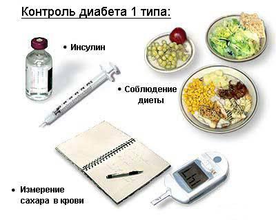 Питание при сахарном диабете 2 типа: меню диеты