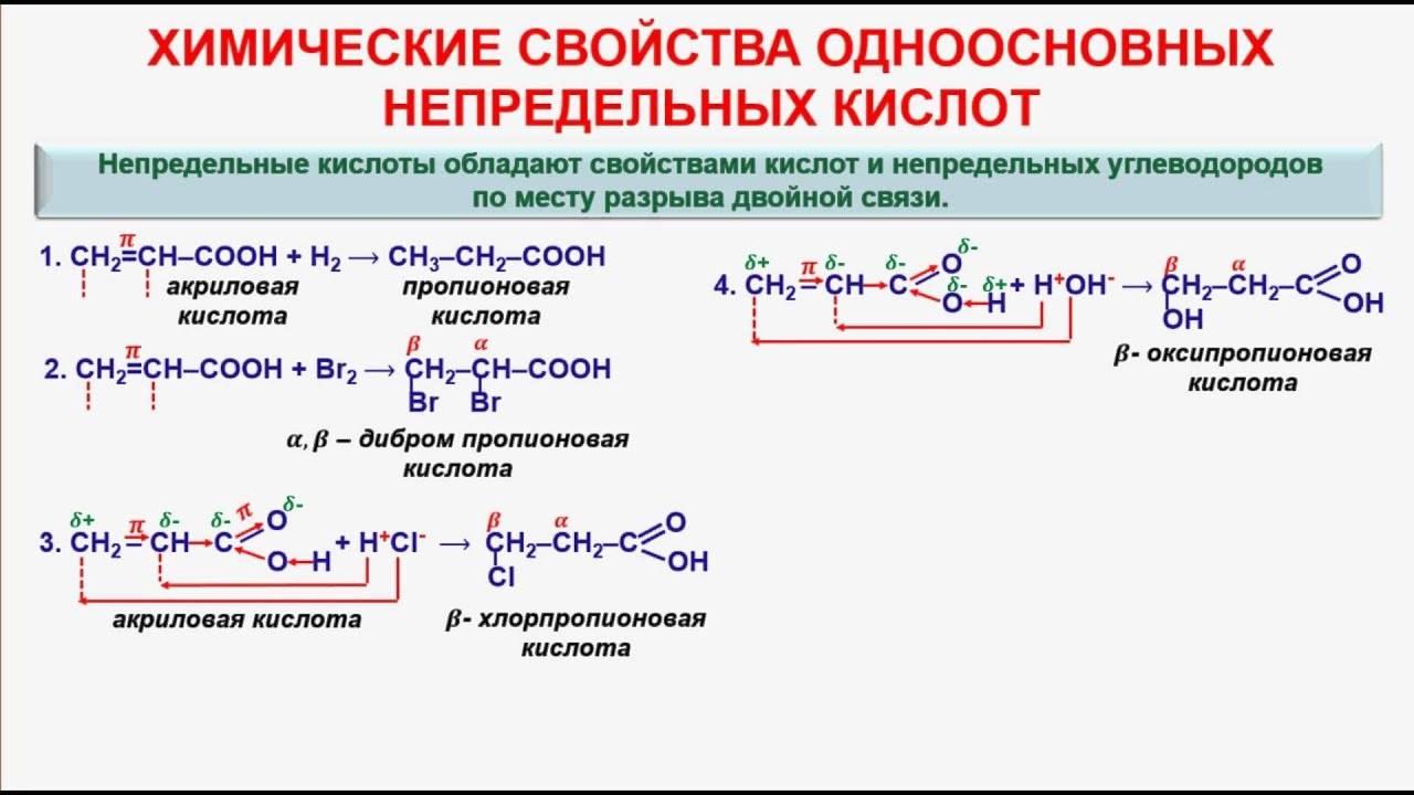 Муравьиная кислота: содержание в организме и продуктах питания | food and health