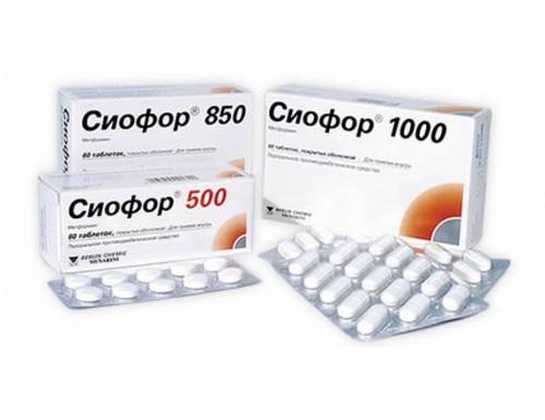 Таблетки для похудения сиофор 500, 1000 – отзывы, цены, инструкция по применению
