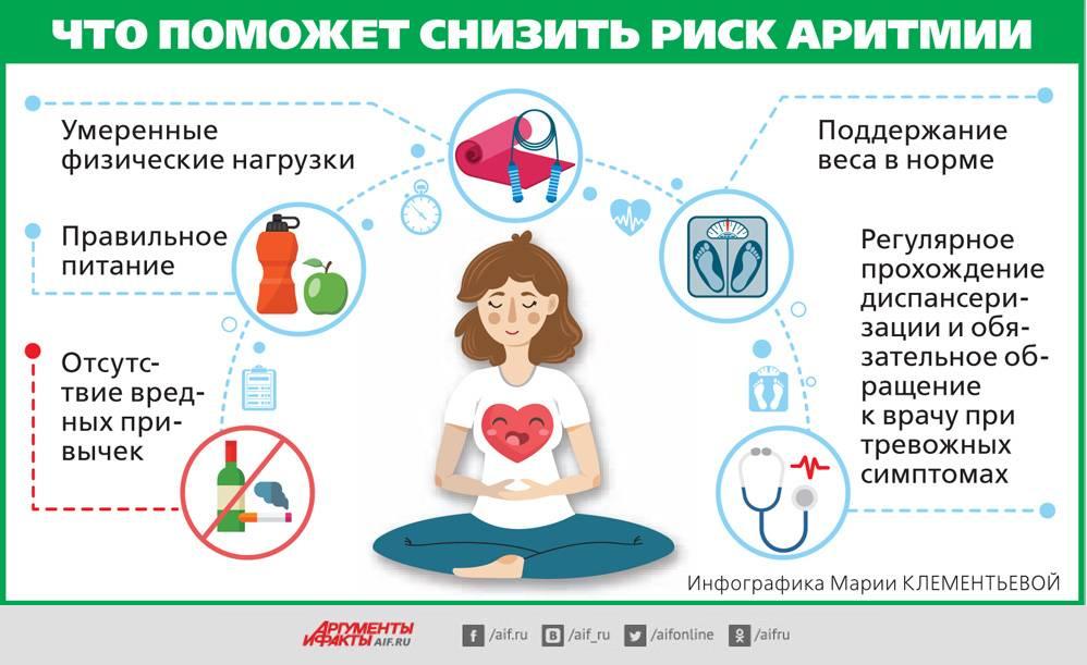 Симптомы аритмии и ее виды