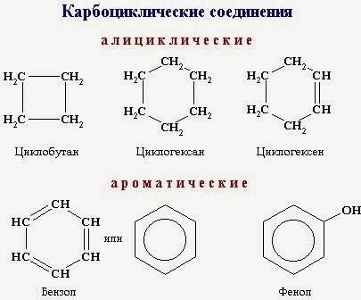 Циклопропан — большая медицинская энциклопедия