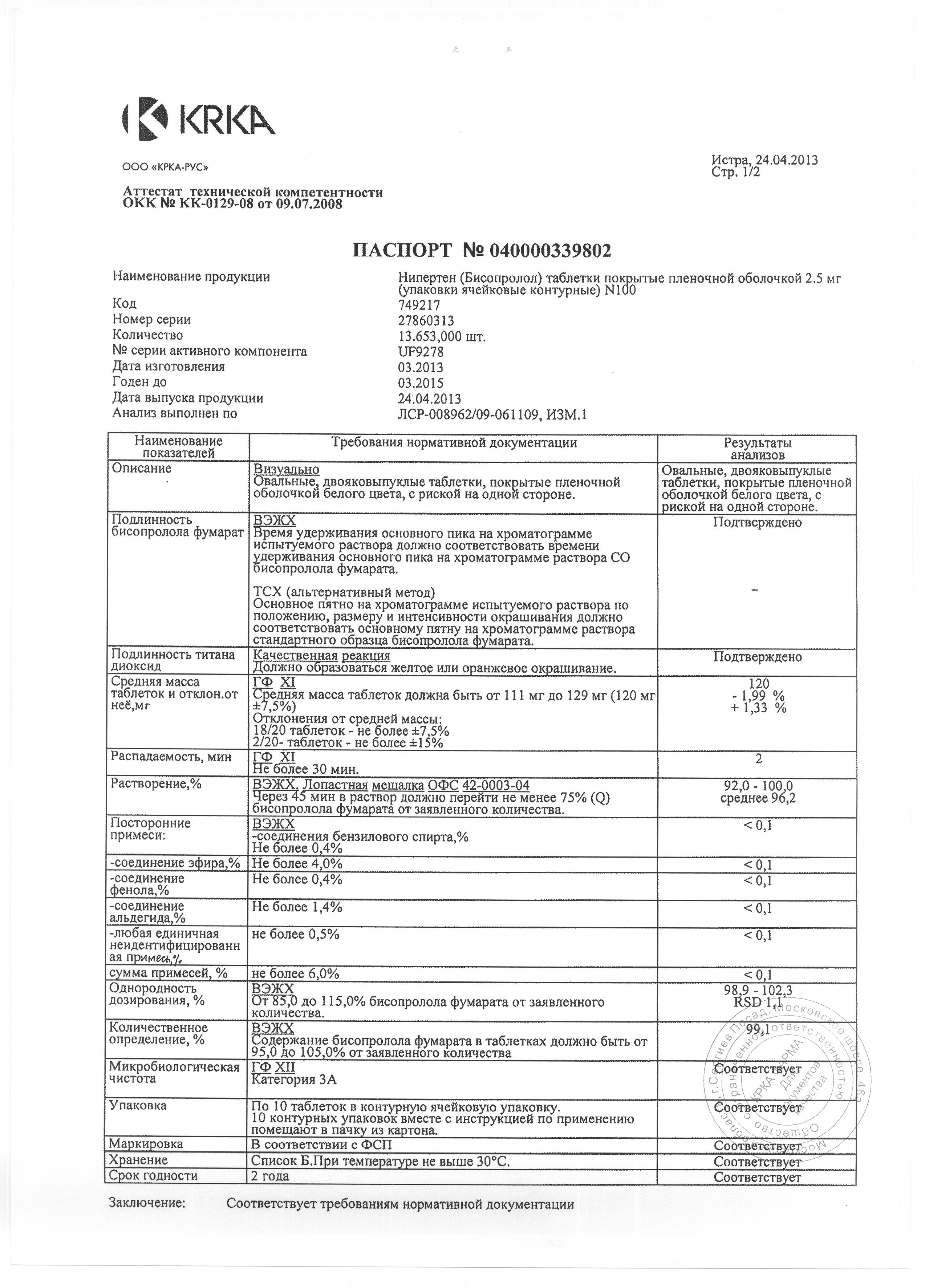 Нипертен: инструкция по применению, показания, цена и аналоги