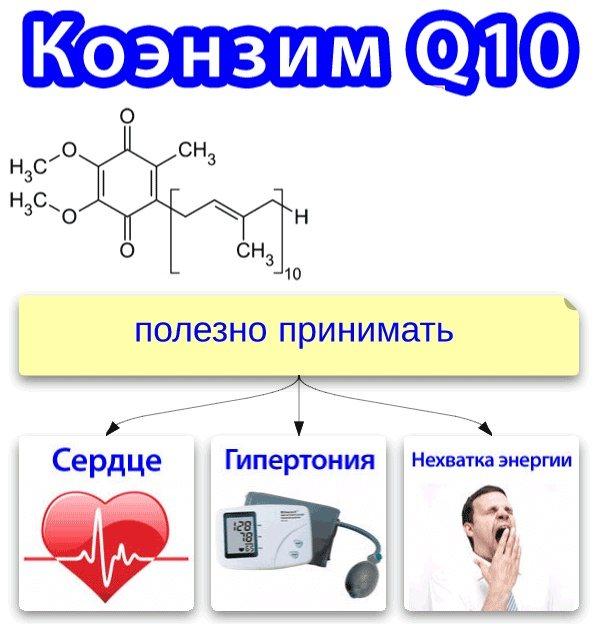 Инструкция по применению препарата кудесан