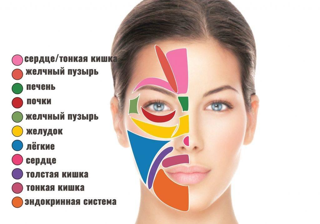 Прыщи на шее у женщин и мужчин: причина, о чем говорят, методы лечения