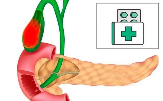 Дискинезия желчевыводящих путей симптомы и причины | типы дискинезии желчевыводящих путей