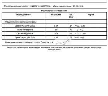 Субфебрильная  температура у ребёнка после вирусной инфекции - температура 37 1 у взрослого - запись пользователя алиса (alisa1988) в сообществе здоровье - от трех до шести лет в категории вирусные инфекции - babyblog.ru