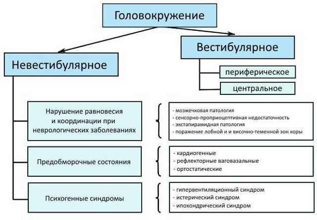 Сувардио: инструкция по применению, аналоги, цены и отзывы