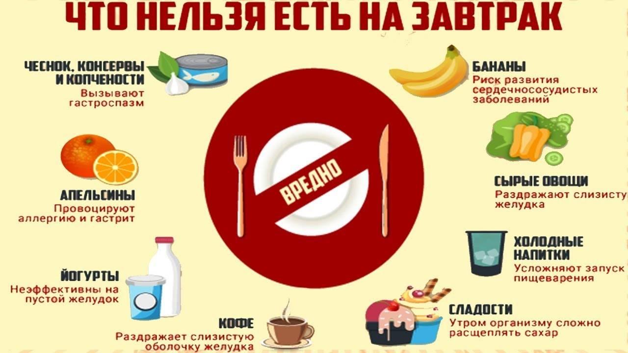 Полезно Кушать При Диете. Питание для похудения — меню на неделю