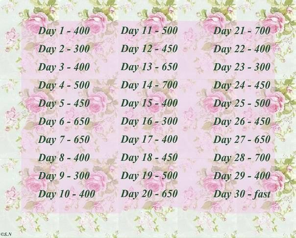 Авс диета на 30 дней