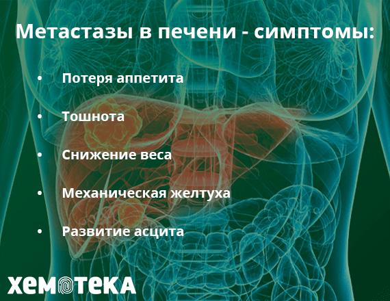 Эффективное лечение рака 4 стадии (метастазы, канцероматоз, асцит)