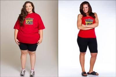 Дробное питание для похудения: отзывы худеющих и фото результатов