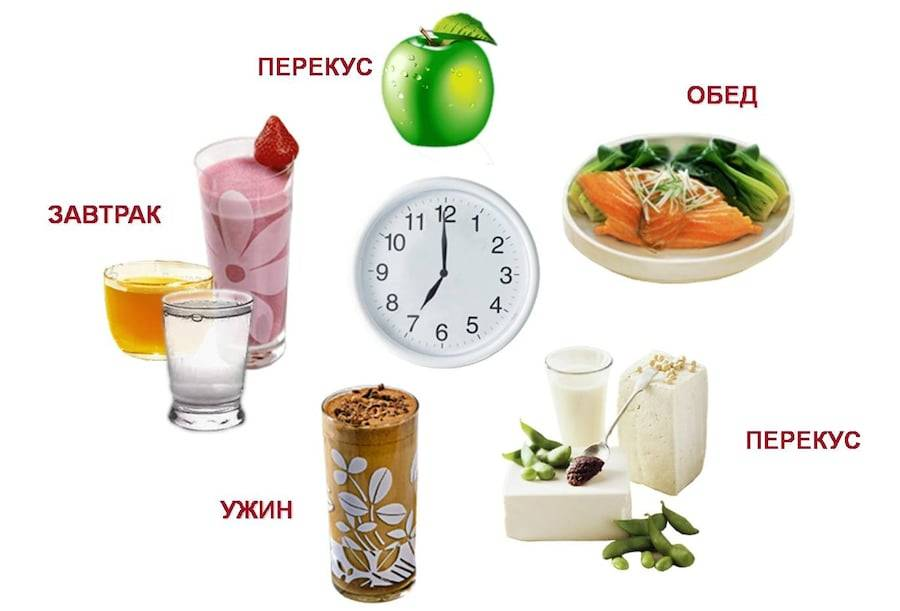 Сахарный диабет 2 типа - диета и лечение: питание при заболевании