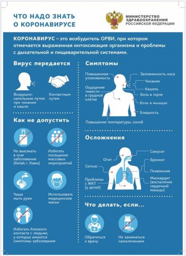 Вич и туберкулез: как лечить туберкулез у вич инфицированных?