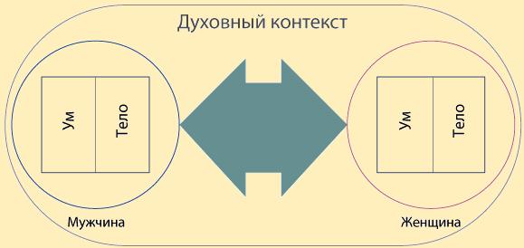 Стресс | yohimbin.ru - лечении импотенции страница 2