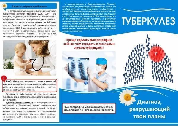 Федеральные клинические рекомендации по вакцинопрофилактике туберкулеза у детей