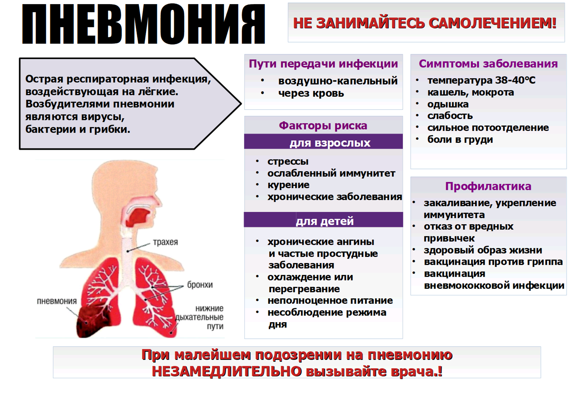 Болит под грудью пневмония