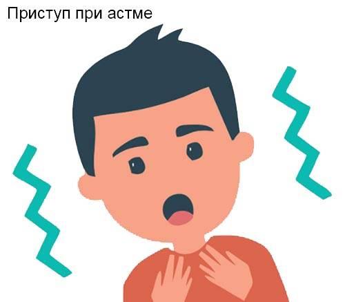 Энциклопедия - приступ бронхиальной астмы