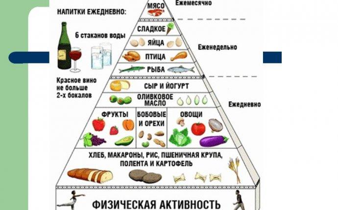 Диета при гастрите: блюда из детства и развлечения без пива, шашлыка и сигарет