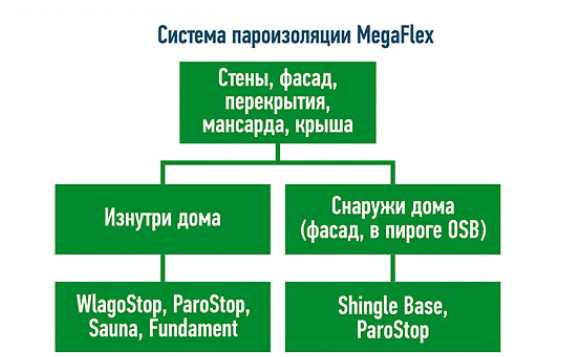 Фулфлекс. инструкция по применению таблетки, мазь. цена, аналоги