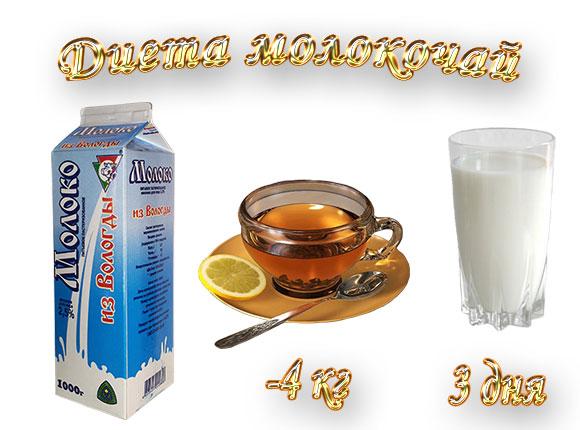 Диета молокочай 7 дней