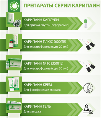 Карипаин: инструкция по применению, стоимость, отзывы, аналоги