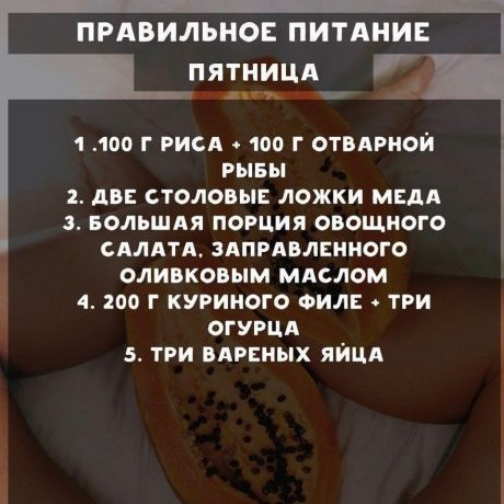 Перечень эффективных диет для начинающих анорексичек