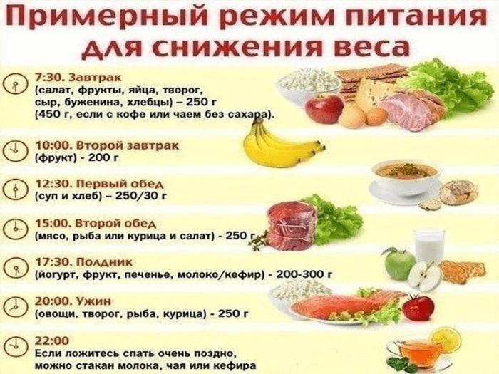 Какие Овощи Можно Есть При Гречневой Диете. Питание при гречневой диете