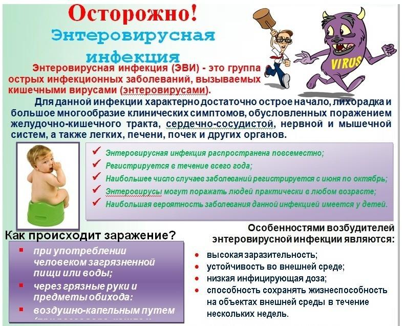 Энтеровирусная инфекция у детей: формы, симптомы, лечение, возможные осложнения