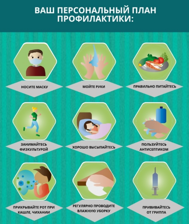 Сколько живут при одновременном заболевании туберкулезом и вич?