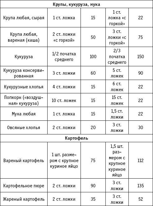 Гино-травоген овулум: отзывы о препарате