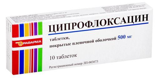 Антибиотик ципрофлоксацин: от чего помогает, инструкция по применению и аналоги