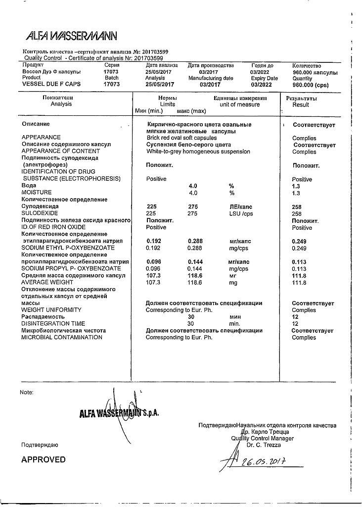 Вессел дуэ ф (vessel due f) капсулы. инструкция по применению, цена, отзывы