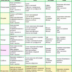 Эффективная диета при псориазе по джону пегано
