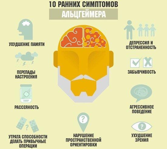 Как устранить симптомы слабости и головокружения