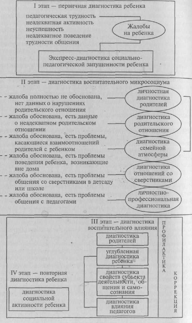 Лечение энкопреза в саратове, россии у детей и подростков