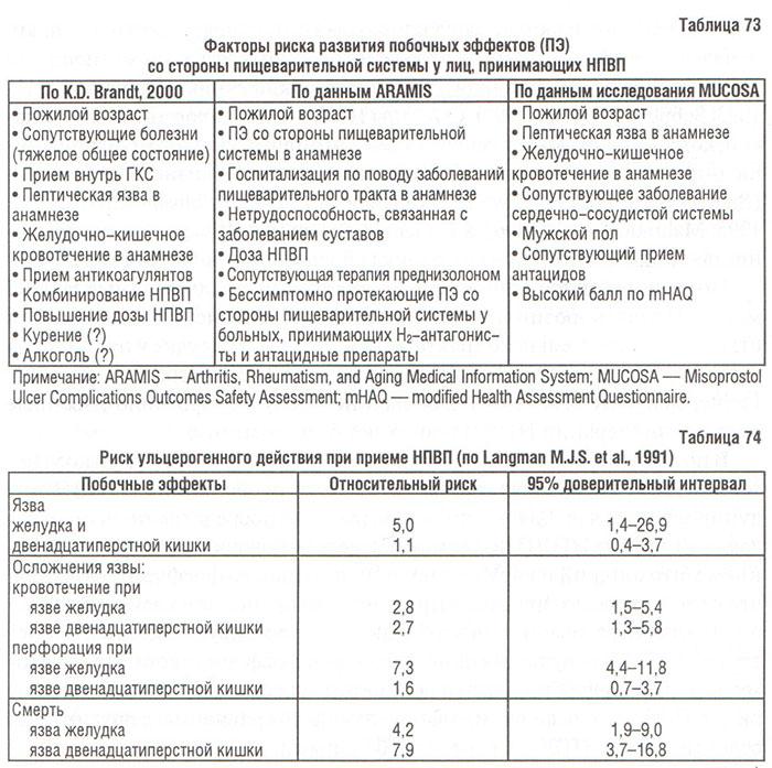 Мазь дипросалик в аптечке дома: основные плюсы и нюансы использования
