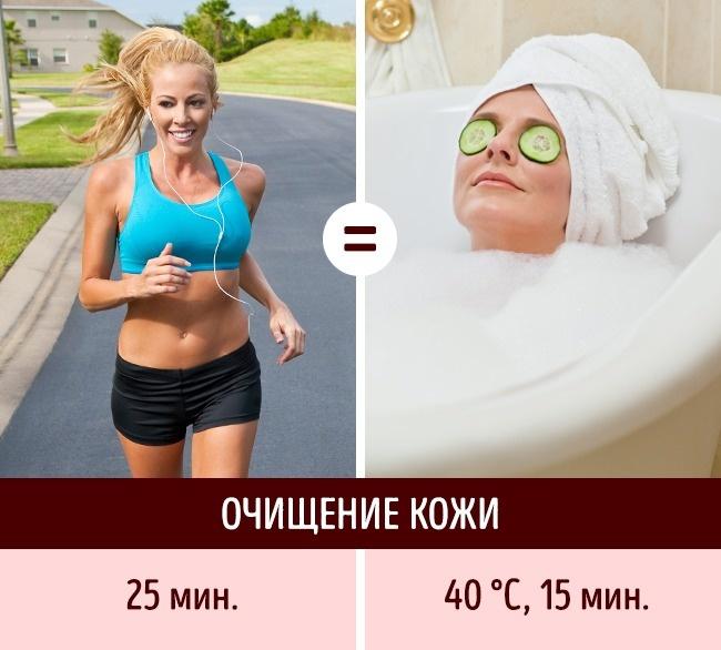 Уход за телом: холодная ванна для снижения веса