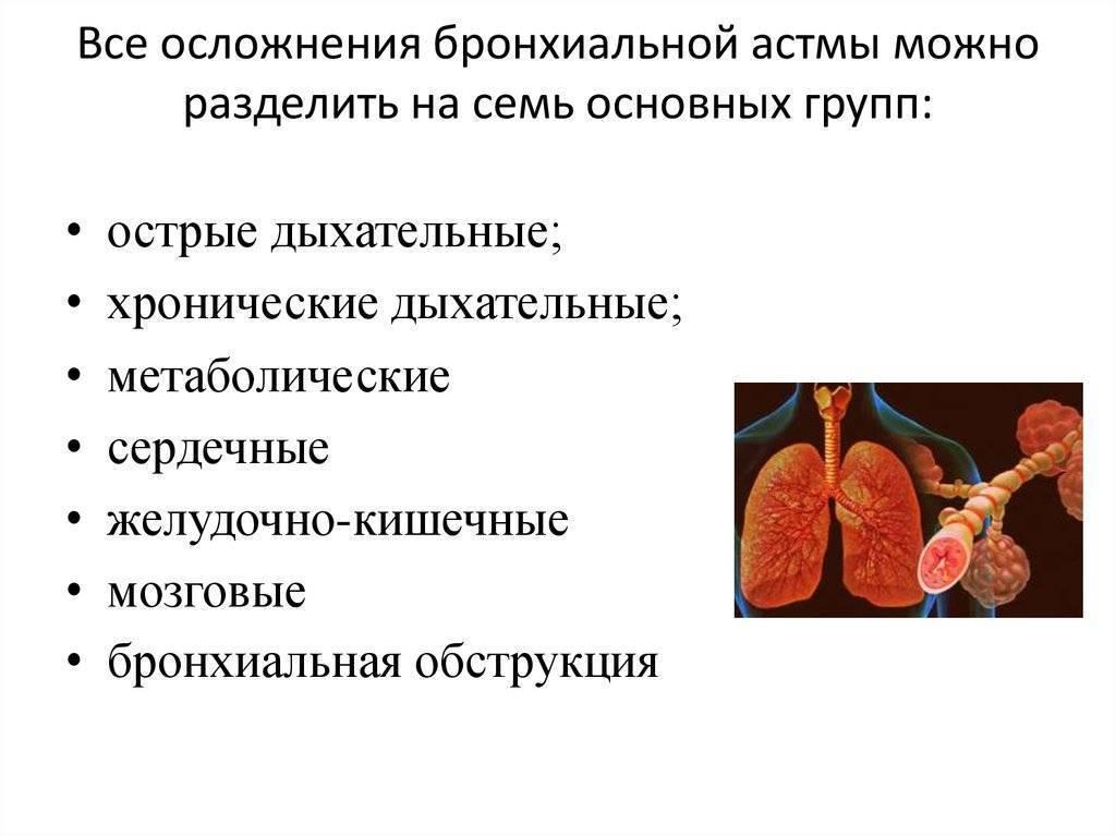 Осложнения экзогенной, эндогенной и смешанной бронхиальной астмы