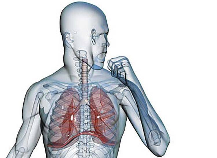 Самые эффективные препараты для лечения влажного кашля