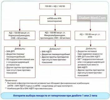 """""""адиуретин сд"""": свойства, показания к применению, дозировка и инструкция"""
