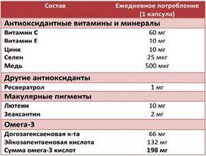 Нутроф тотал: капсулы 800 мг, плюс 810 мг