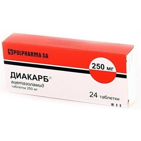 Инструкция по применению дихлотиазид. дихлотиазид - описание препаратов и таблеток - dichlothiazidum противопоказания препарата