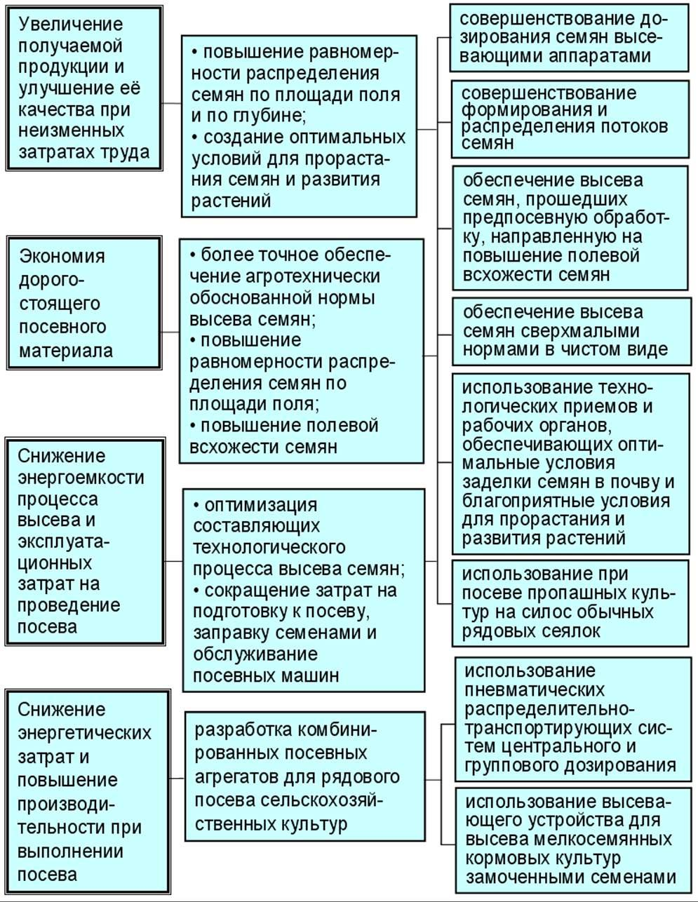 Некроз. причины, механизм развития, морфологические признаки. клинико-морфологические формы некроза.