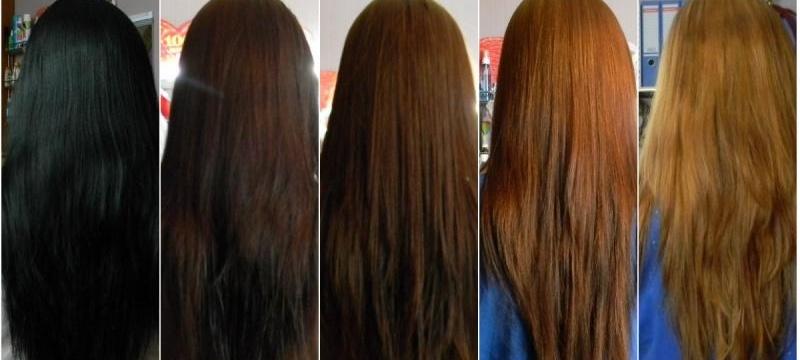 Гидроперит для удаления волос: отзывы и рекомендации
