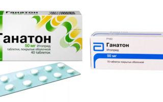 Лекарство ганатон: показания к применению и аналоги