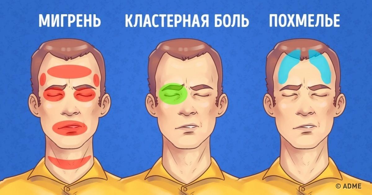 Головная боль в области лба и глаз - что делать. виды головной боли в области лба и глаз и лечение